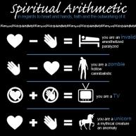 SpiritualArithmetic